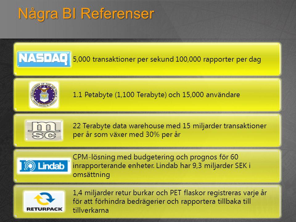 Några BI Referenser 5,000 transaktioner per sekund 100,000 rapporter per dag 1.1 Petabyte (1,100 Terabyte) och 15,000 användare 22 Terabyte data wareh