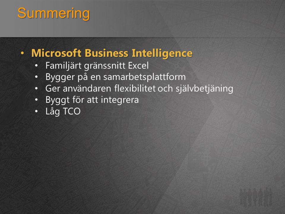 Summering • Microsoft Business Intelligence • Familjärt gränssnitt Excel • Bygger på en samarbetsplattform • Ger användaren flexibilitet och självbetjäning • Byggt för att integrera • Låg TCO