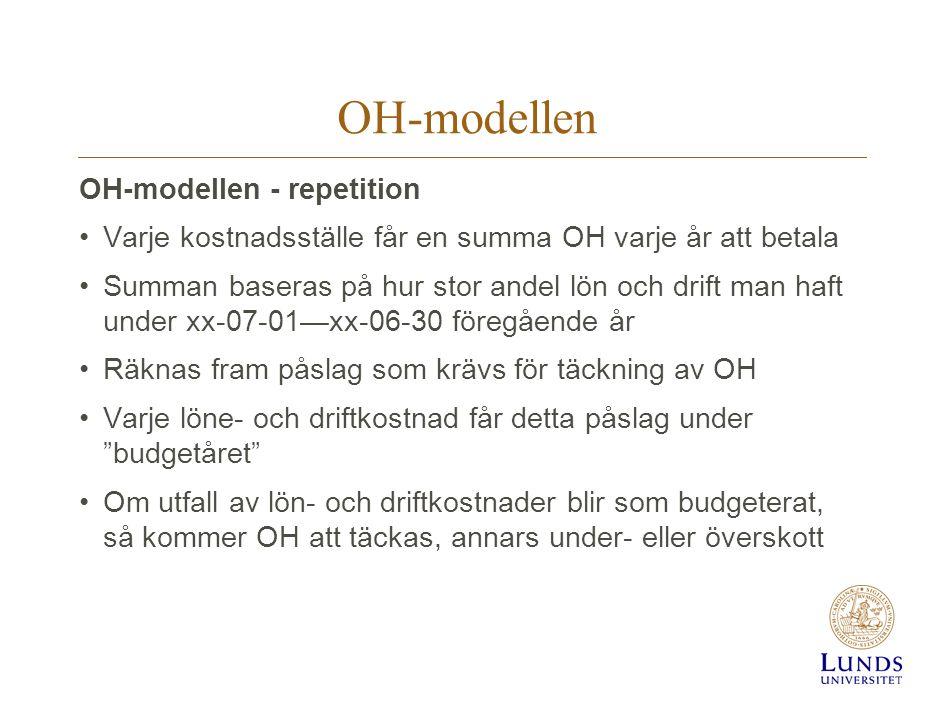 OH-modellen OH-modellen - repetition •Varje kostnadsställe får en summa OH varje år att betala •Summan baseras på hur stor andel lön och drift man haft under xx-07-01—xx-06-30 föregående år •Räknas fram påslag som krävs för täckning av OH •Varje löne- och driftkostnad får detta påslag under budgetåret •Om utfall av lön- och driftkostnader blir som budgeterat, så kommer OH att täckas, annars under- eller överskott