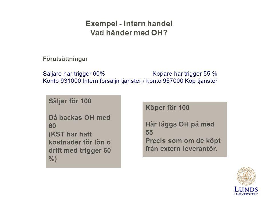 Exempel - Intern handel Vad händer med OH.