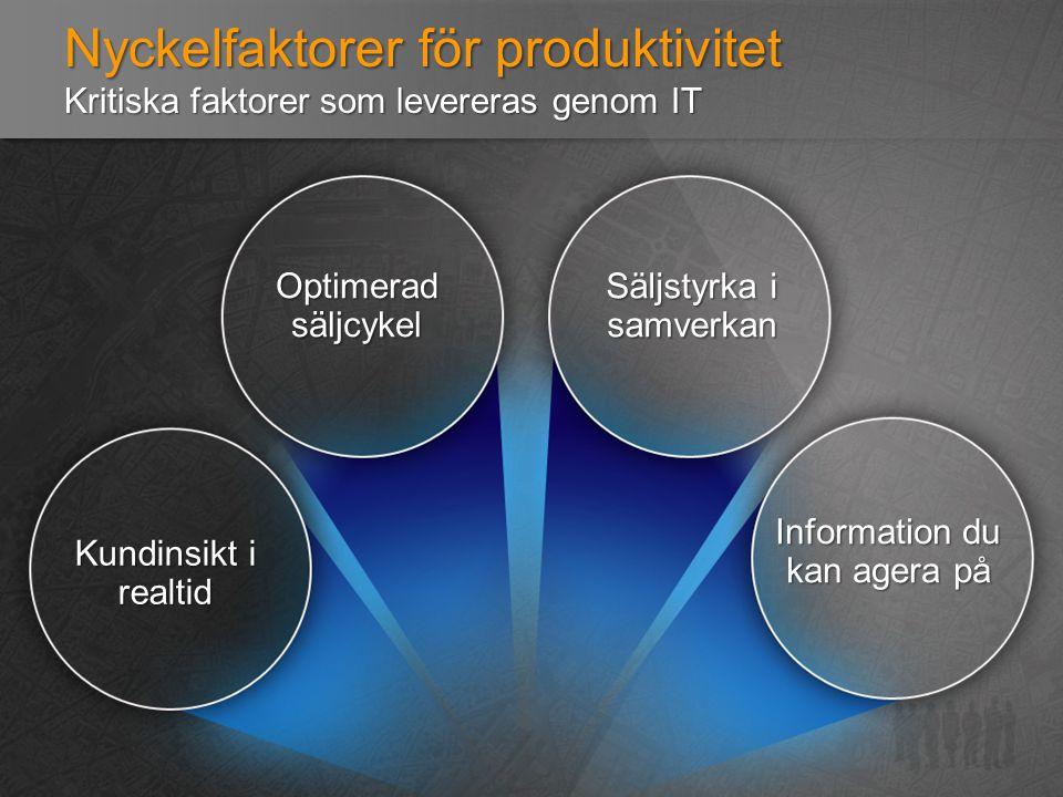 Nyckelfaktorer för produktivitet Kritiska faktorer som levereras genom IT Kundinsikt i realtid Optimerad säljcykel Säljstyrka i samverkan Information du kan agera på