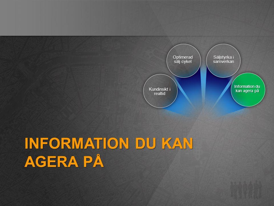 INFORMATION DU KAN AGERA PÅ Kundinsikt i realtid Optimerad sälj cykel Säljstyrka i samverkan Information du kan agera på