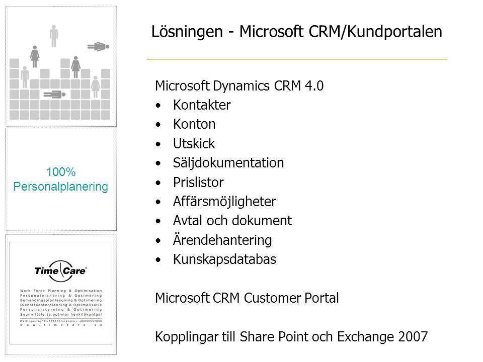 100% Personalplanering Lösningen - Microsoft CRM/Kundportalen Microsoft Dynamics CRM 4.0 •Kontakter •Konton •Utskick •Säljdokumentation •Prislistor •Affärsmöjligheter •Avtal och dokument •Ärendehantering •Kunskapsdatabas Microsoft CRM Customer Portal Kopplingar till Share Point och Exchange 2007
