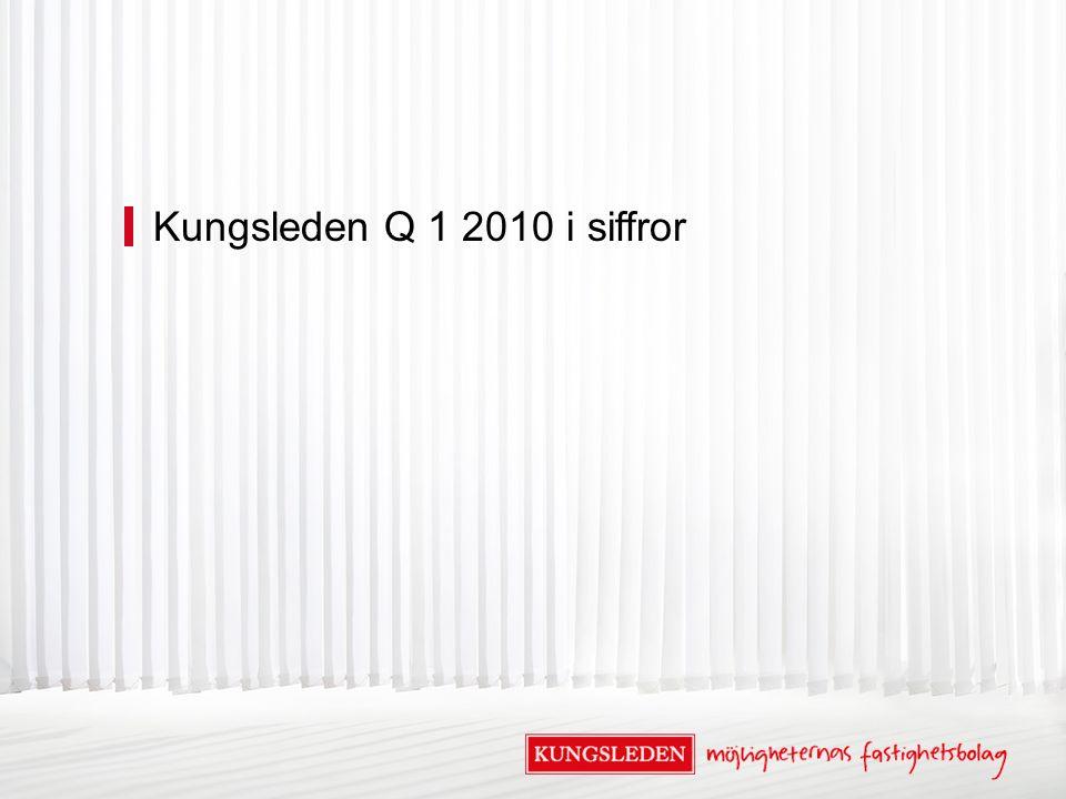 Kungsleden Q 1 2010 i siffror