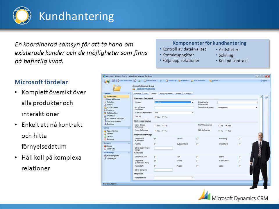 Kundhantering En koordinerad samsyn för att ta hand om existerade kunder och de möjligheter som finns på befintlig kund. Microsoft fördelar • Komplett