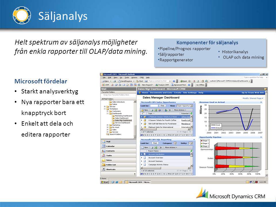 Säljanalys Helt spektrum av säljanalys möjligheter från enkla rapporter till OLAP/data mining. Microsoft fördelar • Starkt analysverktyg • Nya rapport
