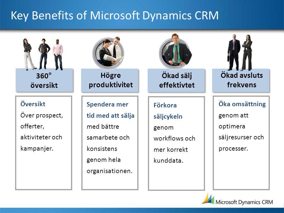 Key Benefits of Microsoft Dynamics CRM Översikt Över prospect, offerter, aktiviteter och kampanjer. 360° översikt Spendera mer tid med att sälja med b