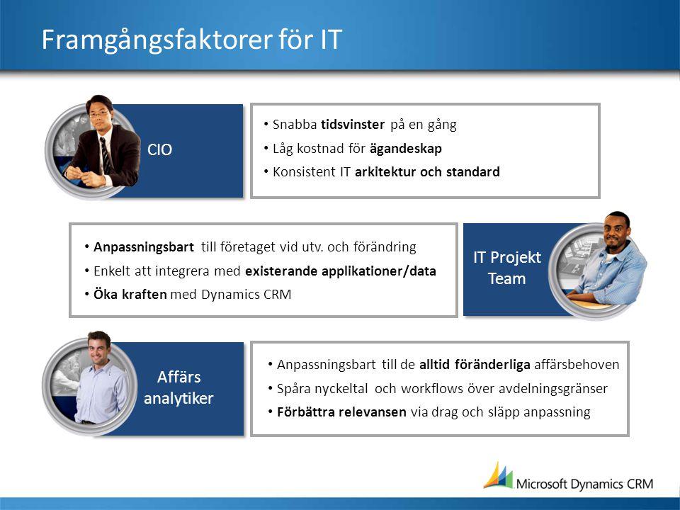 Framgångsfaktorer för IT • Snabba tidsvinster på en gång • Låg kostnad för ägandeskap • Konsistent IT arkitektur och standard • Anpassningsbart till f