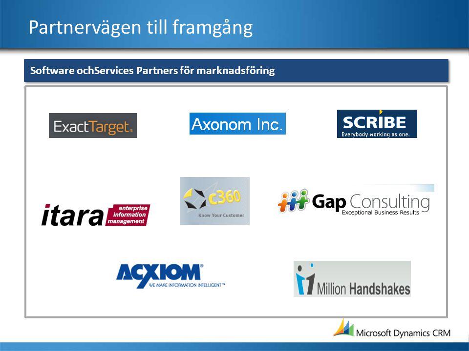 Partnervägen till framgång Software ochServices Partners för marknadsföring