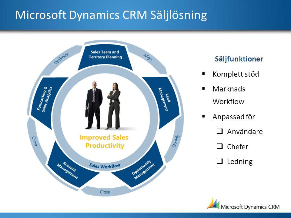 Microsoft Dynamics CRM Säljlösning Säljfunktioner  Komplett stöd  Marknads Workflow  Anpassad för  Användare  Chefer  Ledning