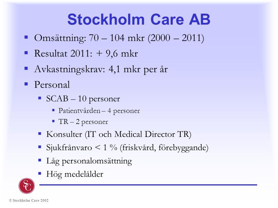 © Stockholm Care 2002 Stockholm Care AB  Omsättning: 70 – 104 mkr (2000 – 2011)  Resultat 2011: + 9,6 mkr  Avkastningskrav: 4,1 mkr per år  Person