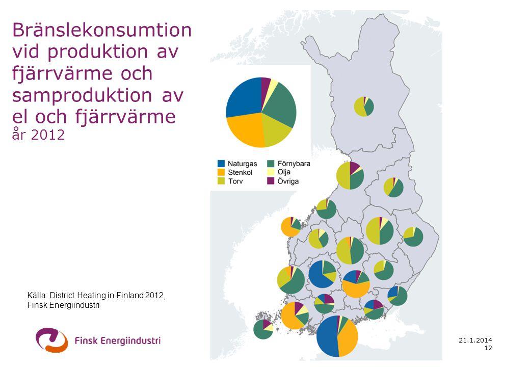 21.1.2014 Bränslekonsumtion vid produktion av fjärrvärme och samproduktion av el och fjärrvärme år 2012 Källa: District Heating in Finland 2012, Finsk