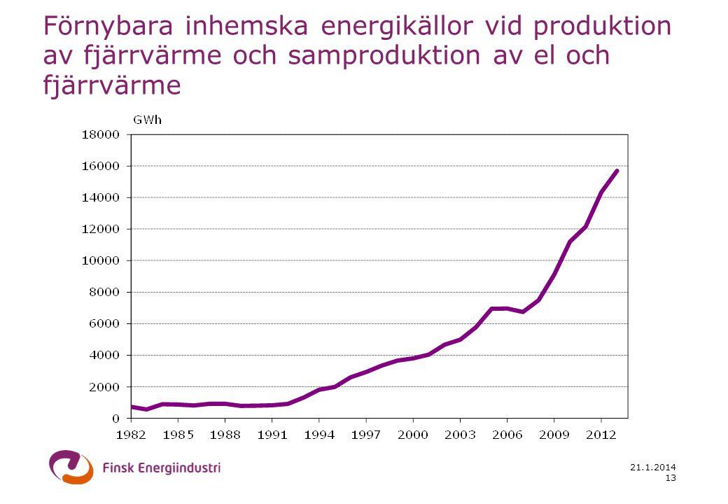 21.1.2014 13 Förnybara inhemska energikällor vid produktion av fjärrvärme och samproduktion av el och fjärrvärme
