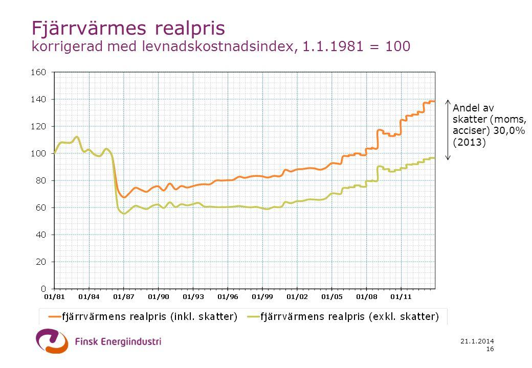 21.1.2014 16 Fjärrvärmes realpris korrigerad med levnadskostnadsindex, 1.1.1981 = 100 Andel av skatter (moms, acciser) 30,0% (2013)