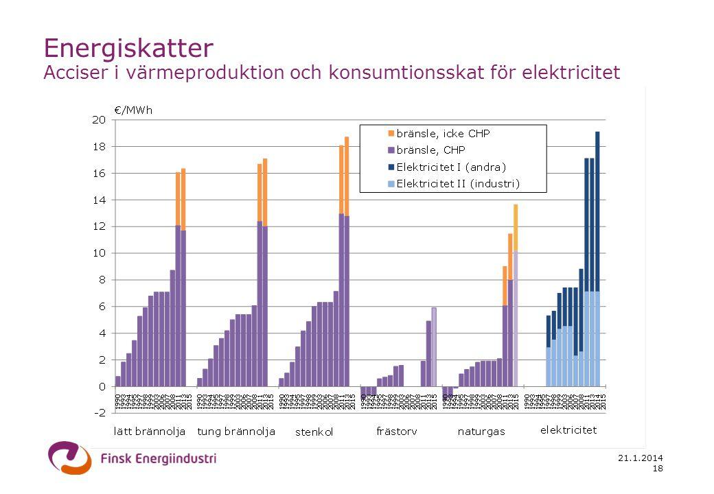 Energiskatter Acciser i värmeproduktion och konsumtionsskat för elektricitet 21.1.2014 18