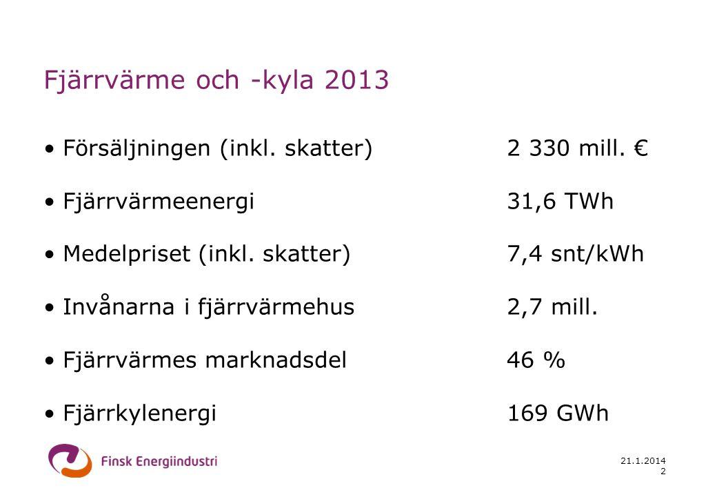 2 Fjärrvärme och -kyla 2013 •Försäljningen (inkl. skatter)2 330 mill. € •Fjärrvärmeenergi31,6 TWh •Medelpriset (inkl. skatter)7,4 snt/kWh •Invånarna i