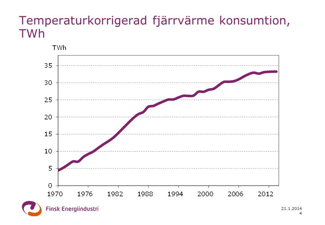 21.1.2014 4 Temperaturkorrigerad fjärrvärme konsumtion, TWh