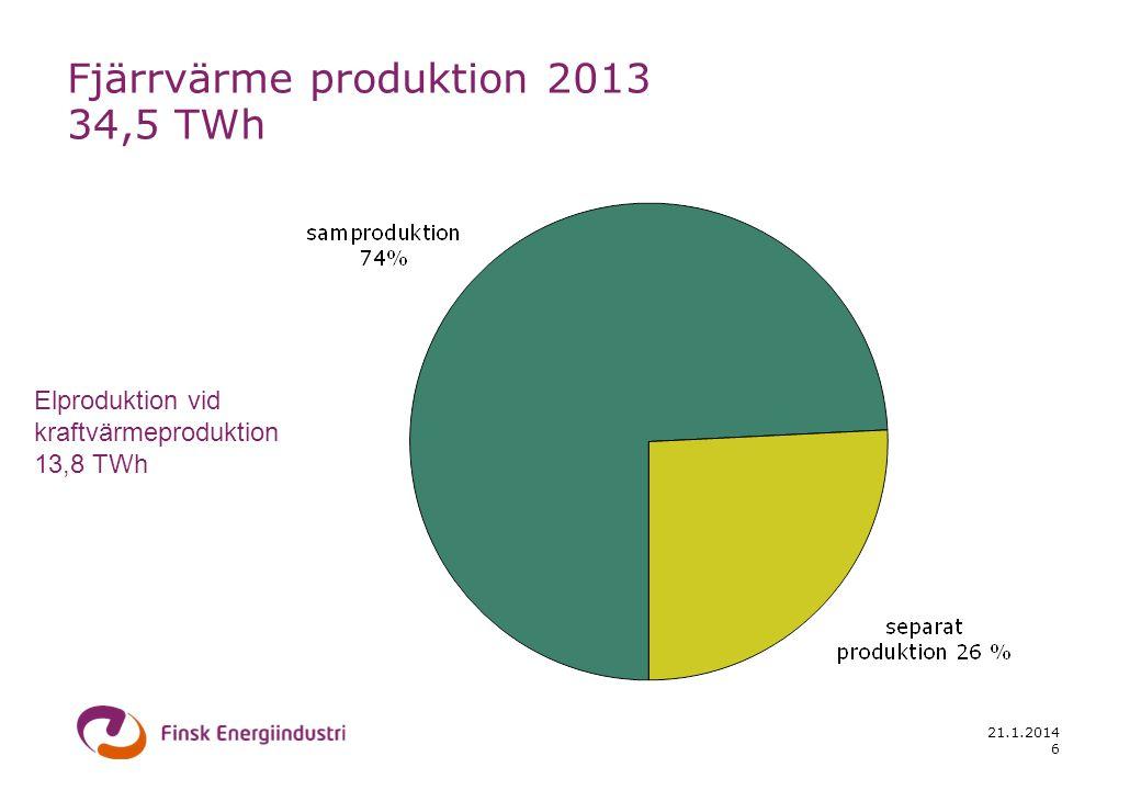 21.1.2014 6 Fjärrvärme produktion 2013 34,5 TWh Elproduktion vid kraftvärmeproduktion 13,8 TWh