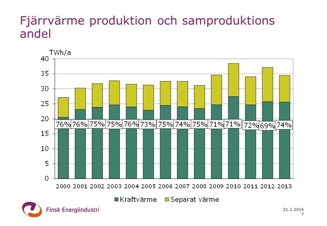 21.1.2014 7 Fjärrvärme produktion och samproduktions andel