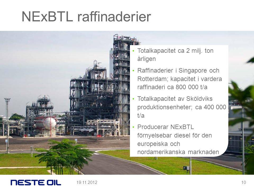 NExBTL raffinaderier • Totalkapacitet ca 2 milj. ton årligen • Raffinaderier i Singapore och Rotterdam; kapacitet i vardera raffinaderi ca 800 000 t/a