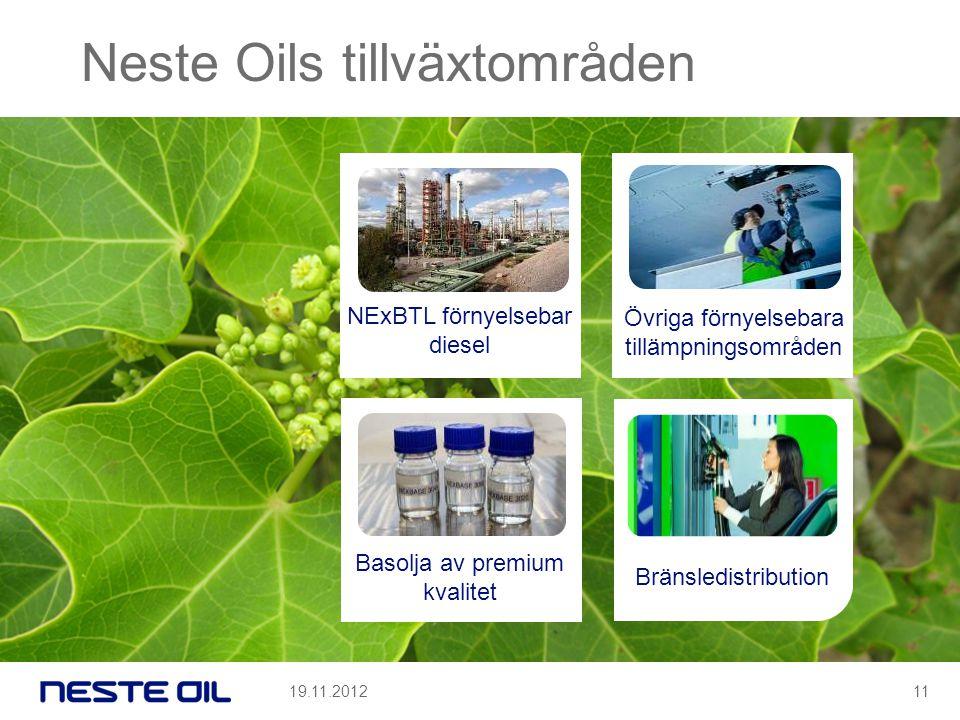 Neste Oils tillväxtområden NExBTL förnyelsebar diesel Övriga förnyelsebara tillämpningsområden Basolja av premium kvalitet Bränsledistribution 19.11.201211