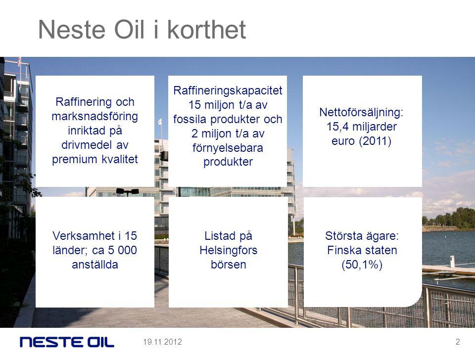 Neste Oil i korthet Raffineringskapacitet 15 miljon t/a av fossila produkter och 2 miljon t/a av förnyelsebara produkter Nettoförsäljning: 15,4 miljarder euro (2011) Listad på Helsingfors börsen Största ägare: Finska staten (50,1%) Raffinering och marksnadsföring inriktad på drivmedel av premium kvalitet Verksamhet i 15 länder; ca 5 000 anställda 19.11.20122