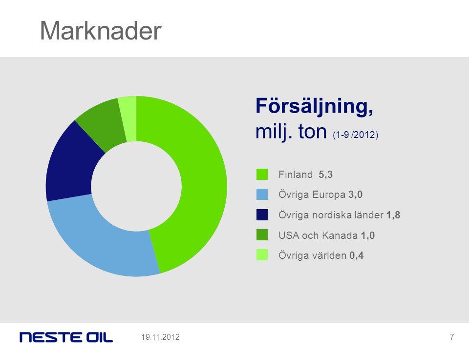 Försäljning, milj. ton (1-9 /2012) Finland 5,3 Övriga Europa 3,0 Övriga nordiska länder 1,8 USA och Kanada 1,0 Övriga världen 0,4 Marknader 19.11.2012