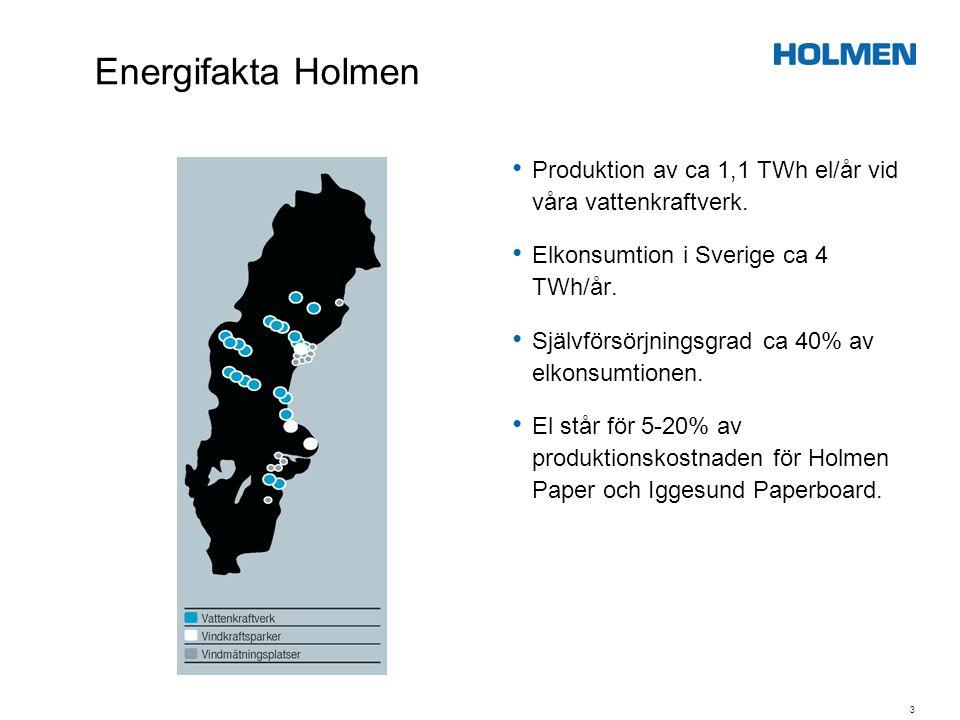 Energifakta Holmen 3 • Produktion av ca 1,1 TWh el/år vid våra vattenkraftverk. • Elkonsumtion i Sverige ca 4 TWh/år. • Självförsörjningsgrad ca 40% a