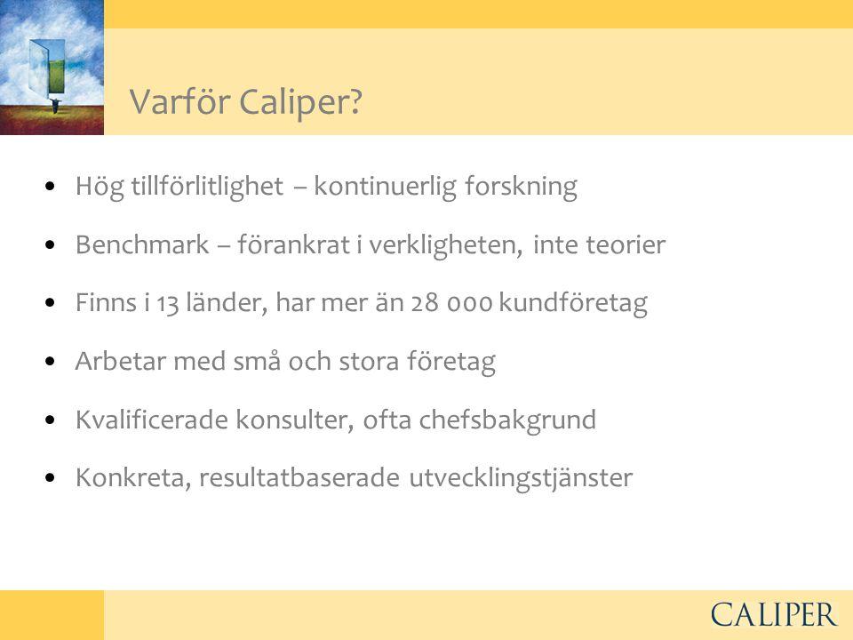 Varför Caliper? •Hög tillförlitlighet – kontinuerlig forskning •Benchmark – förankrat i verkligheten, inte teorier •Finns i 13 länder, har mer än 28 0