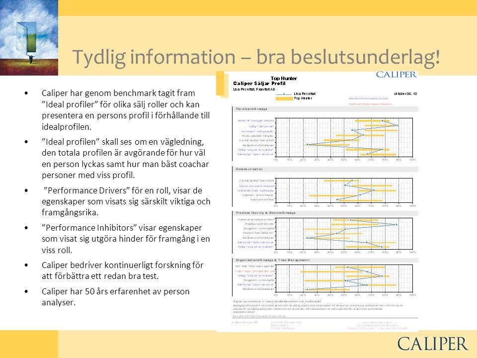 """Tydlig information – bra beslutsunderlag! •Caliper har genom benchmark tagit fram """"Ideal profiler"""" för olika sälj roller och kan presentera en persons"""