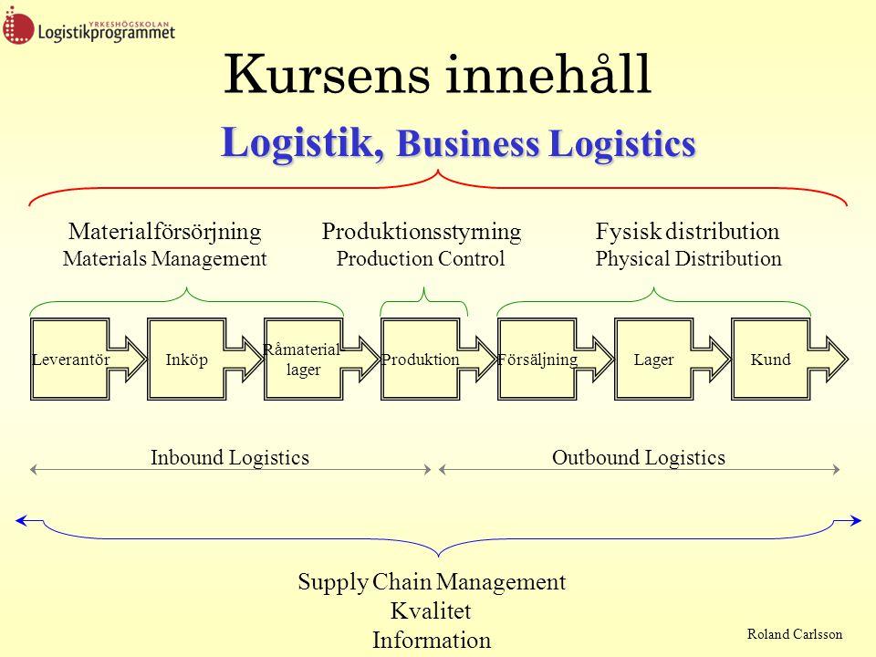 Roland Carlsson Kursens innehåll Logistik, Business Logistics Materialförsörjning Materials Management Produktionsstyrning Production Control Fysisk d