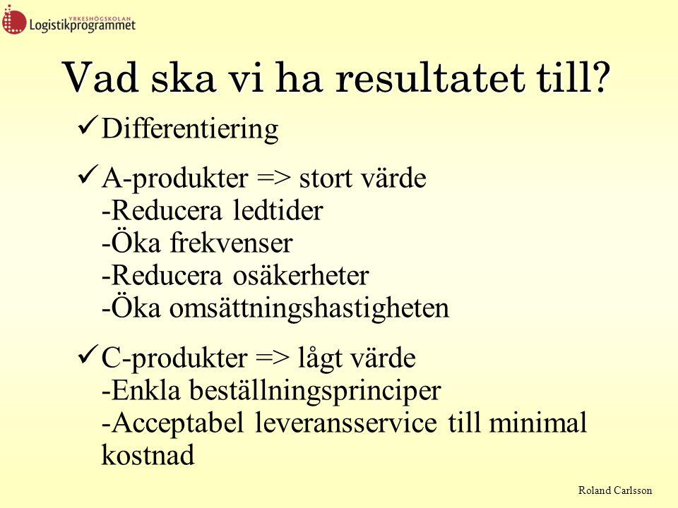 Roland Carlsson Vad ska vi ha resultatet till?  Differentiering  A-produkter => stort värde -Reducera ledtider -Öka frekvenser -Reducera osäkerheter