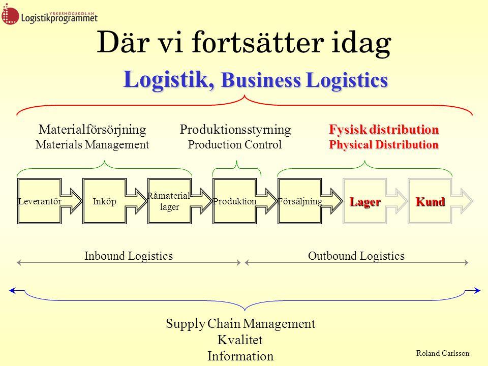 Roland Carlsson Där vi fortsätter idag Logistik, Business Logistics Supply Chain Management Kvalitet Information Materialförsörjning Materials Managem