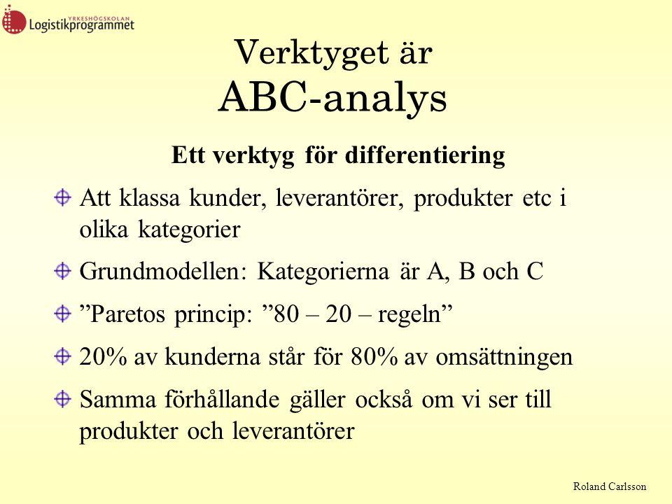 Roland Carlsson Verktyget är ABC-analys Ett verktyg för differentiering Att klassa kunder, leverantörer, produkter etc i olika kategorier Grundmodelle