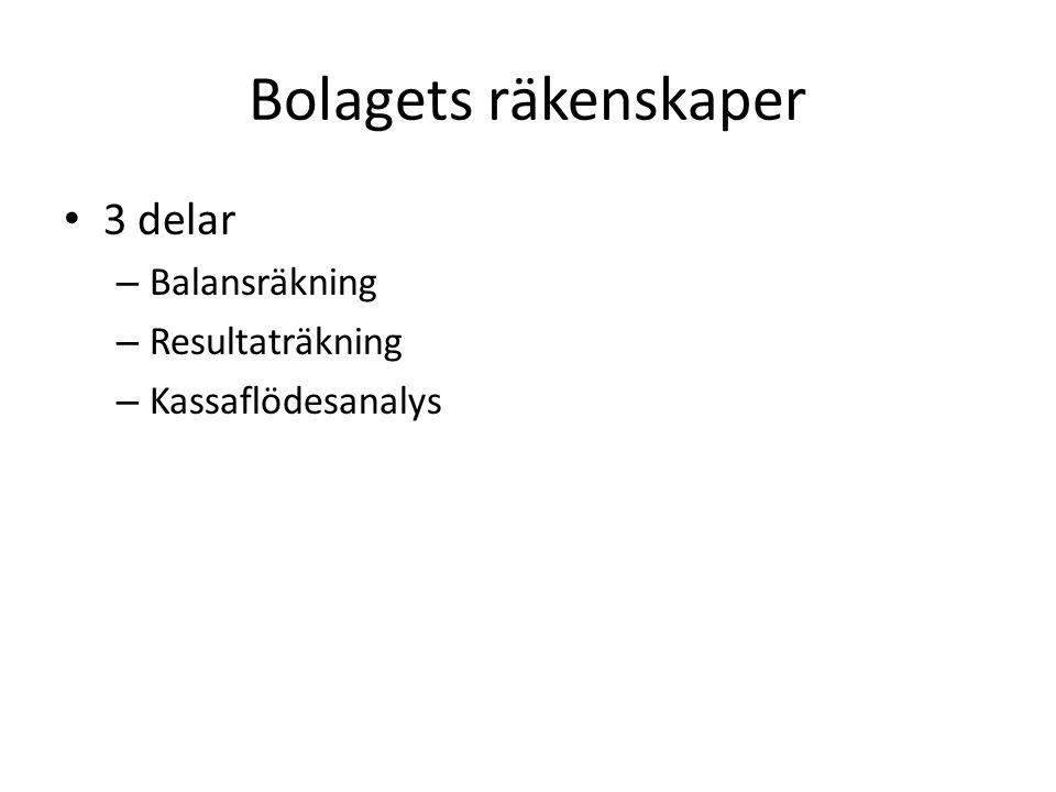 Balansräkningen TillgångarSkulder + Eget Kapital Anläggningstillgångar Immateriella tillgångar -FoU/ produktutveckling -Goodwill etc.