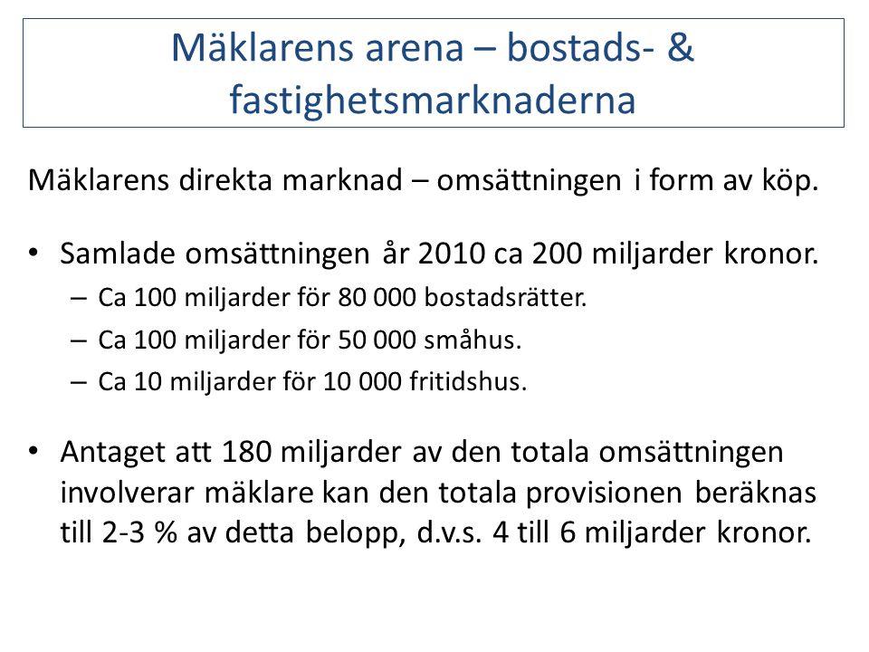 Mäklarens arena – bostads- & fastighetsmarknaderna Mäklarens direkta marknad – omsättningen i form av köp. • Samlade omsättningen år 2010 ca 200 milja
