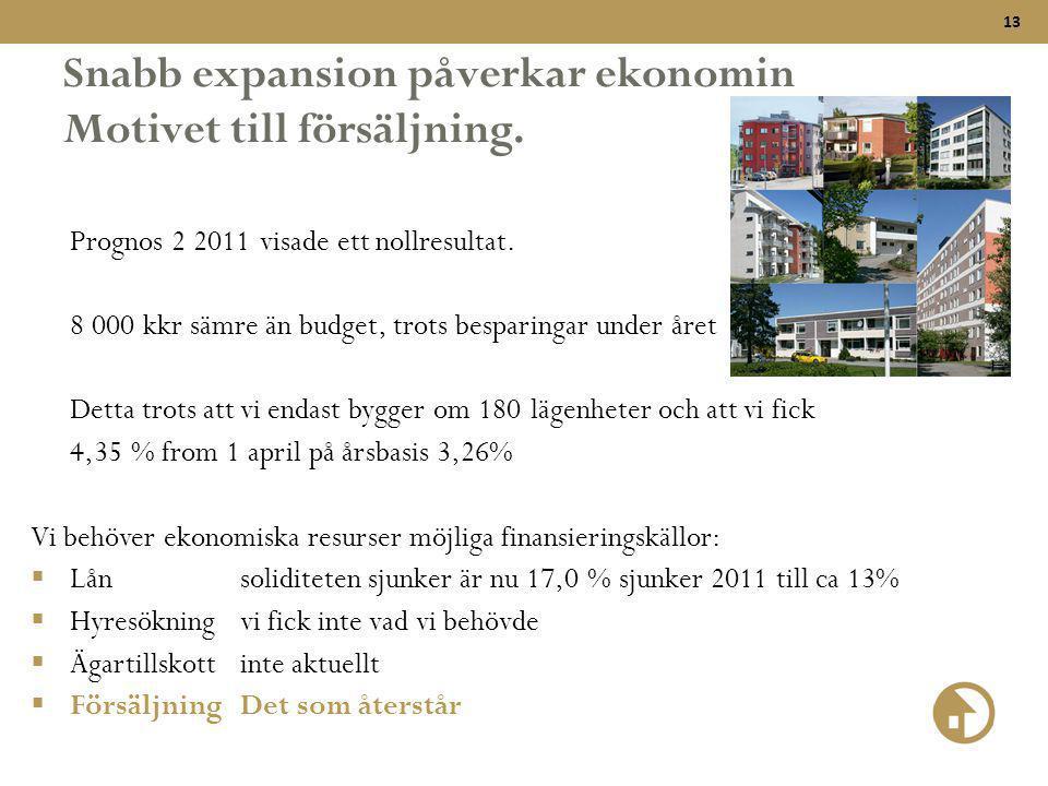 13 Snabb expansion påverkar ekonomin Motivet till försäljning. Prognos 2 2011 visade ett nollresultat. 8 000 kkr sämre än budget, trots besparingar un
