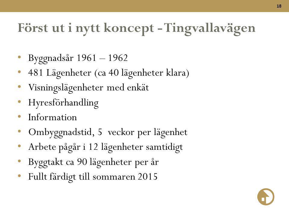 18 Först ut i nytt koncept - Tingvallavägen • Byggnadsår 1961 – 1962 • 481 Lägenheter (ca 40 lägenheter klara) • Visningslägenheter med enkät • Hyresf