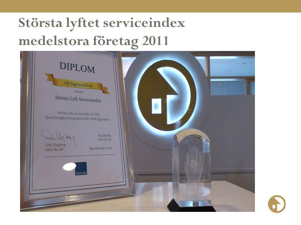 Största lyftet serviceindex medelstora företag 2011
