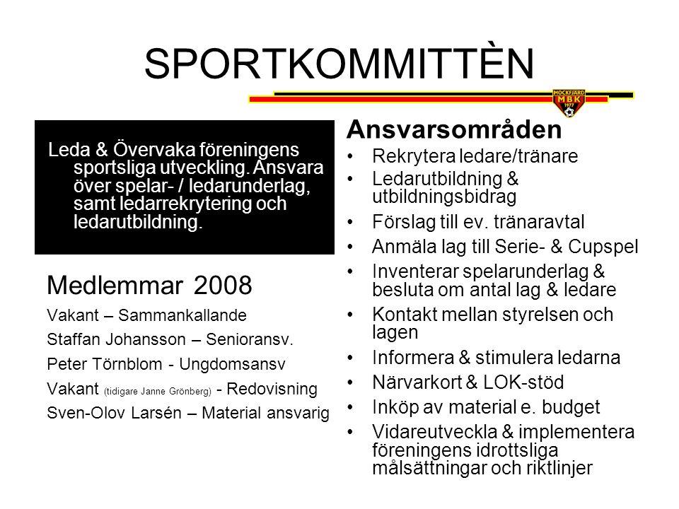 SPORTKOMMITTÈN Övriga uppdrag 2008 •Upptaktsmöte –Ungdom & Senior –Information & Planering för 2008 •Vidareutveckla Riktlinjer för MBKs Fotbollsutveckling –Övergripande plan –Inriktning per Åldersfördelning –Seniorsatsning InvesteringsBudget 2006 –Ungdomslagen 10 000 –(inkl Sjukvårdsmtrl) –Seniorlagen 15 000 –(inkl Sjukvårdsmtrl)