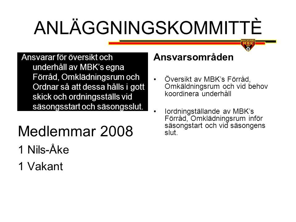 ANLÄGGNINGSKOMMITTÈ Medlemmar 2008 1 Nils-Åke 1 Vakant Ansvarsområden •Översikt av MBK's Förråd, Omkäldningsrum och vid behov koordinera underhåll •Iordningställande av MBK's Förråd, Omklädningsrum inför säsongstart och vid säsongens slut.