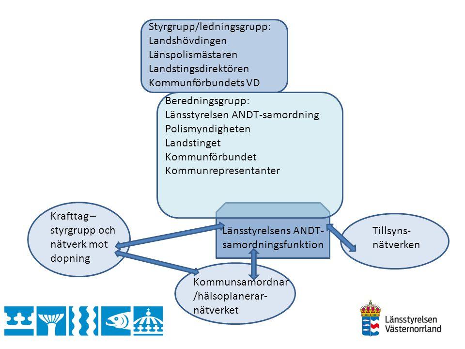 Befintliga kommunala ANDT- strukturer • Härnösand: Rådet för Trygghet och Hälsa • Kramfors: Rådet för Folkhälsa, Trygghet och Säkerhet • Sollefteå: ANDT-styrgrupp och lokalt Brå • Sundsvall: Folkhälsorådet • Timrå: lokala Brå • Ånge: KSAU=Brå=styrgrupp för ANDT • Örnsköldsvik: lokalt Brå