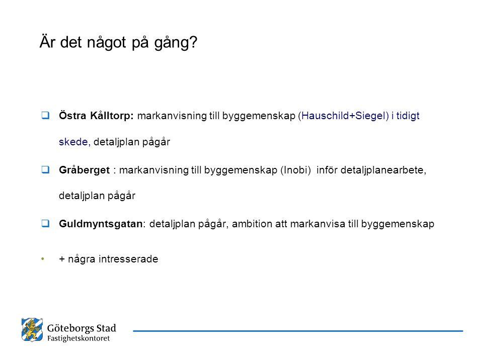 Datum Namn Presentationens namn  Östra Kålltorp: markanvisning till byggemenskap (Hauschild+Siegel) i tidigt skede, detaljplan pågår  Gråberget : ma