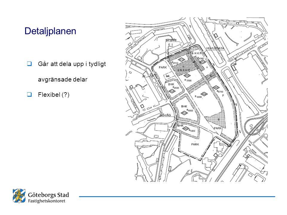 Datum Namn Presentationens namn Detaljplanen  Går att dela upp i tydligt avgränsade delar  Flexibel (?)