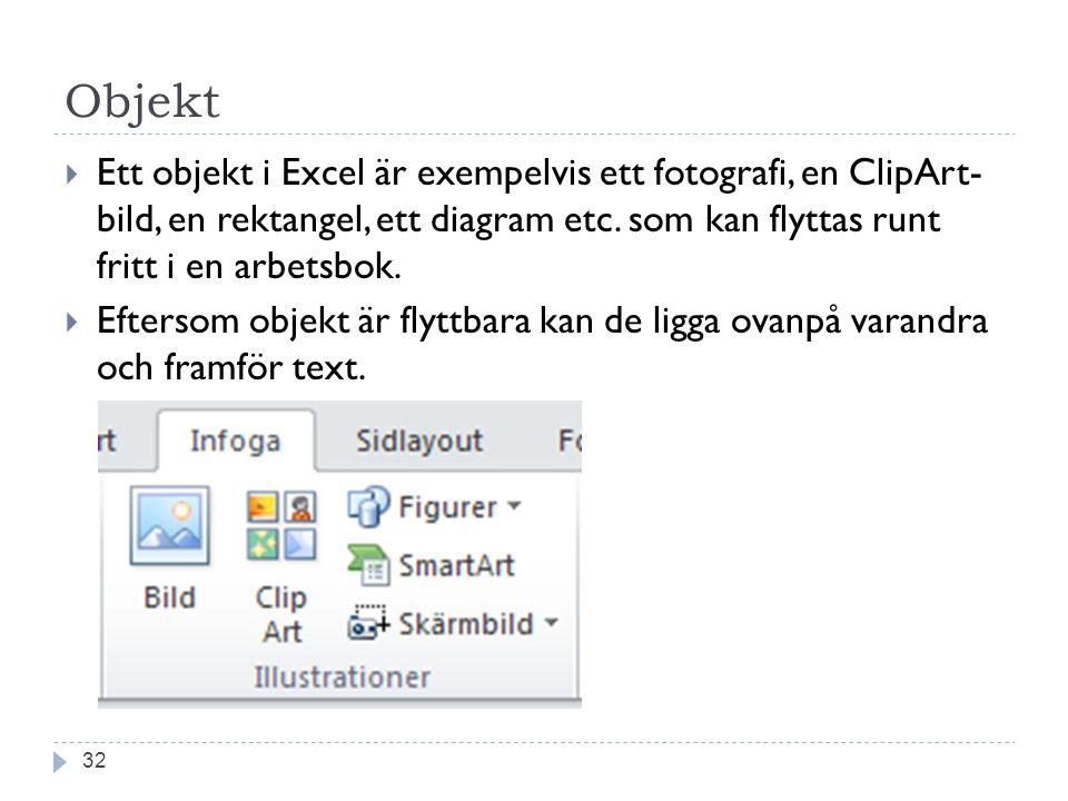 Objekt  Ett objekt i Excel är exempelvis ett fotografi, en ClipArt- bild, en rektangel, ett diagram etc. som kan flyttas runt fritt i en arbetsbok. 