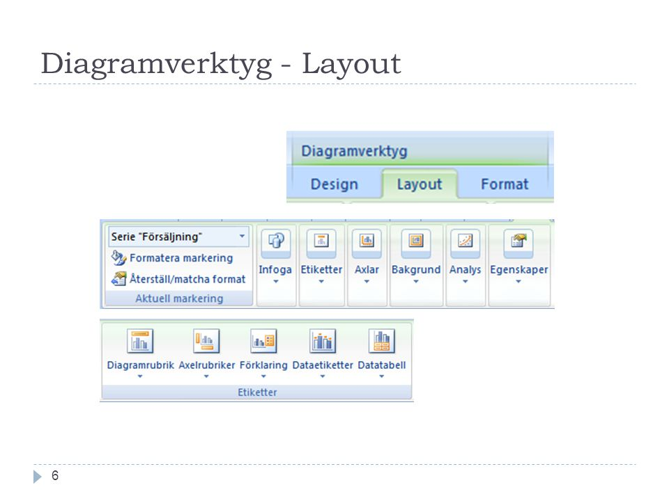Diagramverktyg - Layout 6