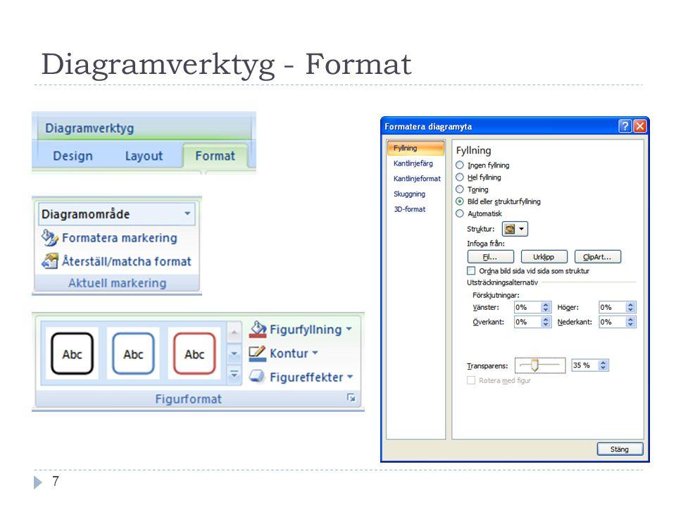 Diagramverktyg - Format 7