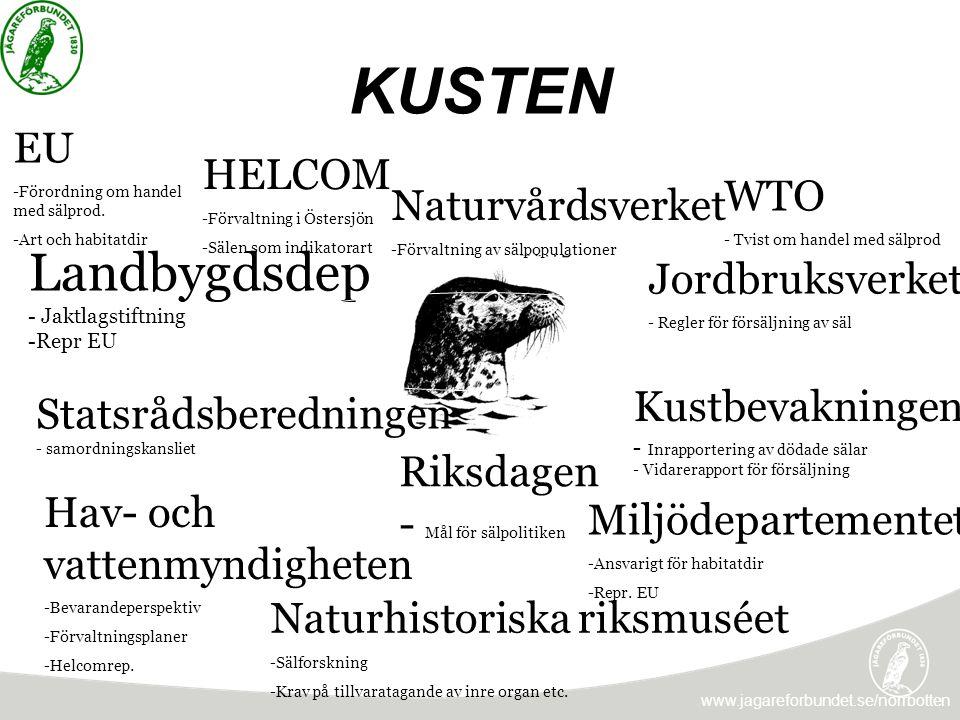 KUSTEN www.jagareforbundet.se/norrbotten Miljödepartementet -Ansvarigt för habitatdir -Repr. EU Landbygdsdep - Jaktlagstiftning -Repr EU EU -Förordnin