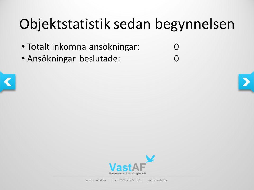 www.vastaf.se | Tel. 0520-52 52 00 | post@vastaf.se Objektstatistik sedan begynnelsen • Totalt inkomna ansökningar:0 • Ansökningar beslutade:0