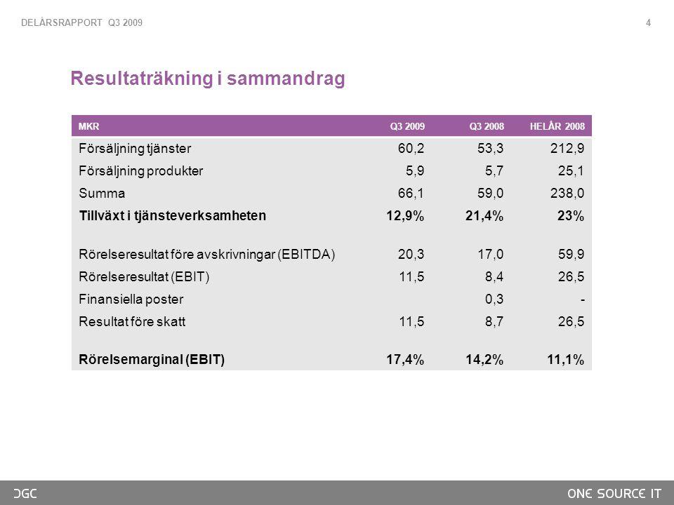 4 Resultaträkning i sammandrag MKRQ3 2009Q3 2008HELÅR 2008 Försäljning tjänster60,253,3212,9 Försäljning produkter5,95,725,1 Summa66,159,0238,0 Tillväxt i tjänsteverksamheten12,9%21,4%23% Rörelseresultat före avskrivningar (EBITDA)20,317,059,9 Rörelseresultat (EBIT)11,58,426,5 Finansiella poster0,3- Resultat före skatt11,58,726,5 Rörelsemarginal (EBIT)17,4%14,2%11,1% DELÅRSRAPPORT Q3 2009